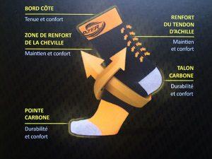 chaussettes running et maintien