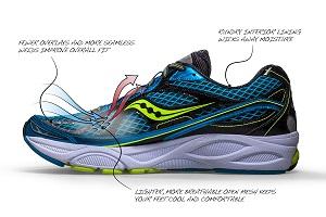 chaussure running saucony