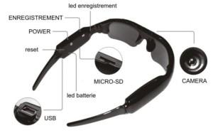 Lunette camera sport : j'aime bien cette photo très explicative sur le fonctionnement  de ces lunettes.