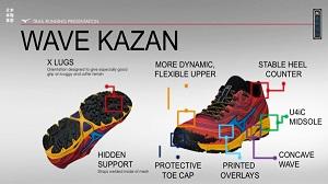 Vous pouvez voir ici toutes les technologies présentes dans ces chaussures Mizuno Wave Kazan. © Mizuno