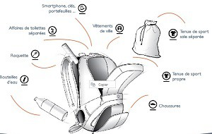 Ce sac de sport possède de nombreux rangements. © Karkoa